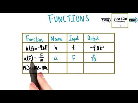 048-45-Identifying Parts of Function thumbnail