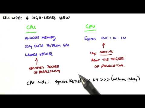 01-29 GPU Code A High Level View thumbnail