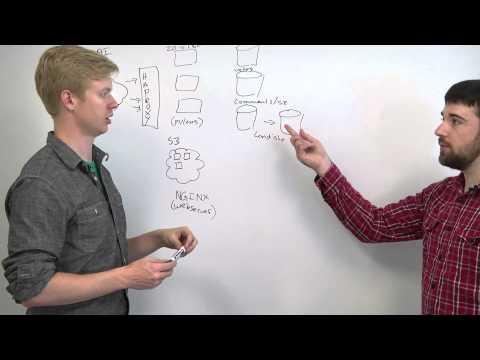 Database Architecture - Web Development thumbnail