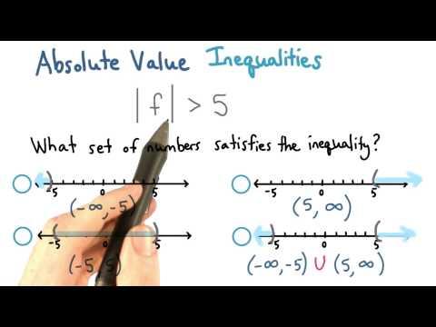 Absolute Value Inequalities - Visualizing Algebra thumbnail