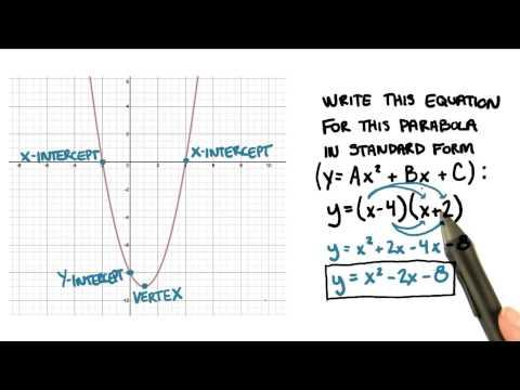 Write in Standard Form - College Algebra thumbnail