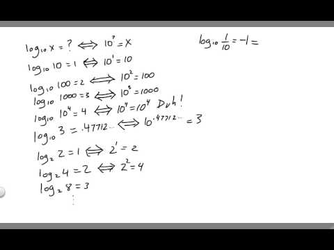 Intro 3.3 Fractal Dimension (3) thumbnail