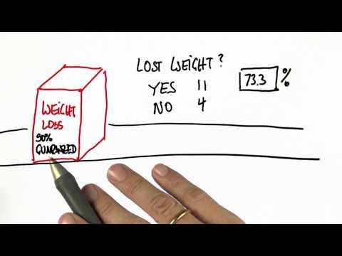 32-02 Weight_Loss_1_Solution thumbnail