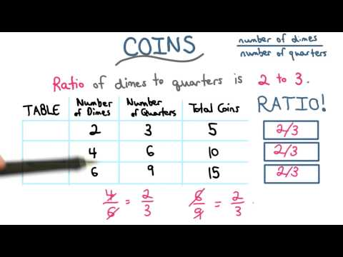 Ratios with Coins - Visualizing Algebra thumbnail