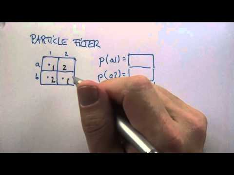 14ps-10 Particle Filter Question 2 Solution thumbnail