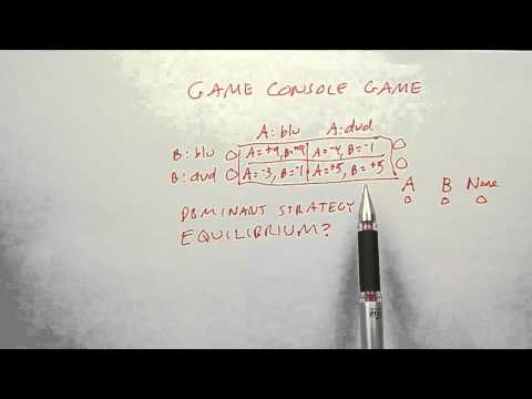 14-09 Game Console Question 1 Solution thumbnail