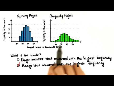Mode of Distribution - Intro to Descriptive Statistics thumbnail