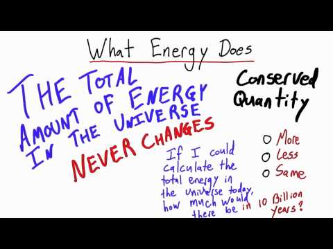 06-36 What Energy Does 2 thumbnail