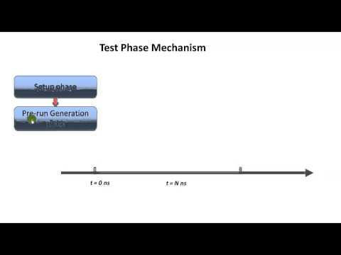 Test Phases cs348 unit3new thumbnail