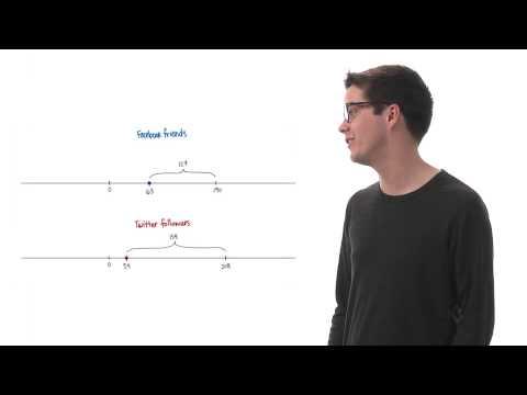 Unpopular - Intro to Descriptive Statistics thumbnail