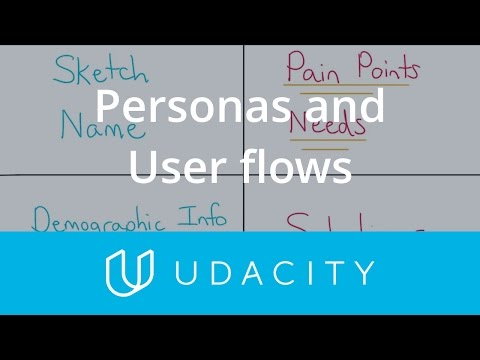 Personas and User Flows  UXUI Design  Product Design  Udacity thumbnail