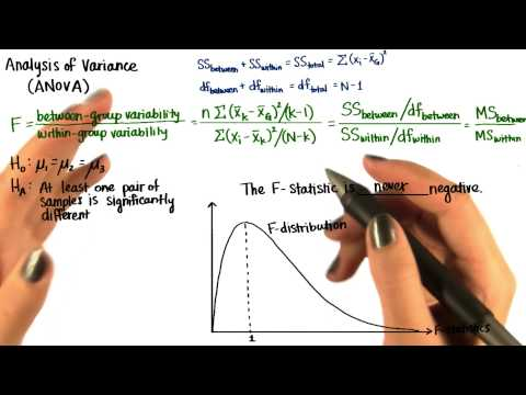 F-Distribution Shape - Intro to Inferential Statistics thumbnail