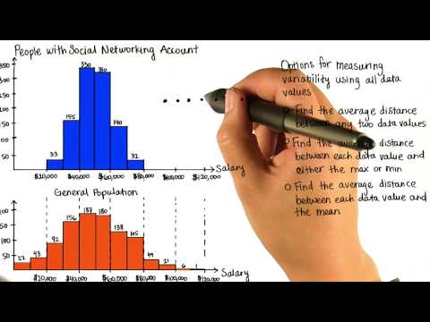 Measure Variability - Intro to Descriptive Statistics thumbnail
