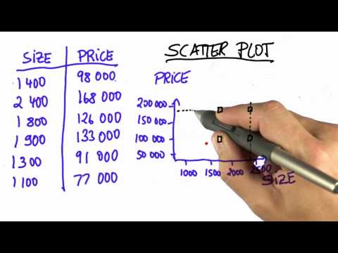 Scatter Plot - Intro to Statistics thumbnail
