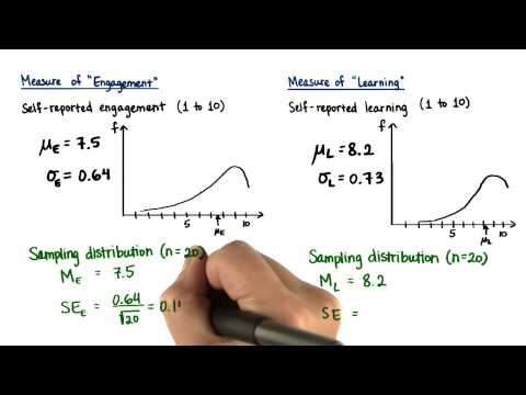 Sampling Distributions - Intro to Inferential Statistics thumbnail