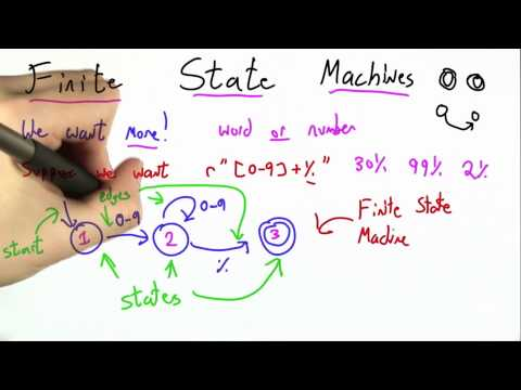 Finite State Machines - Programming Languages thumbnail