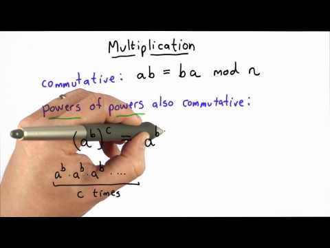 Properties Of Multiplication - Applied Cryptography thumbnail