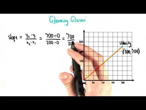 Slope To Udacity - College Algebra thumbnail