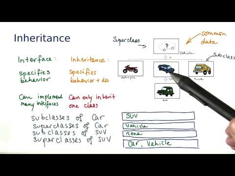 Inheritance - Intro to Java Programming thumbnail