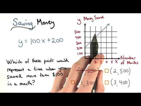 Saving More Money - Visualizing Algebra thumbnail