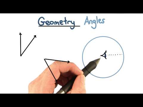 Angles - Visualizing Algebra thumbnail