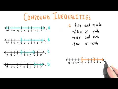 Compound Inequalities Matchin - College Algebra thumbnail