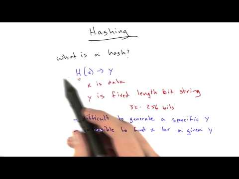 Hashing - Web Development thumbnail