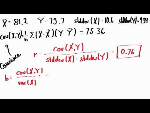 31-20 Compute Slope thumbnail