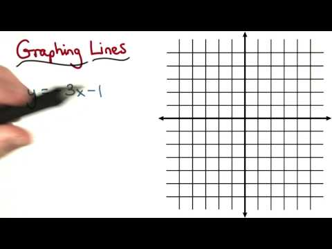Graphing Lines Y Intercept - Visualizing Algebra thumbnail
