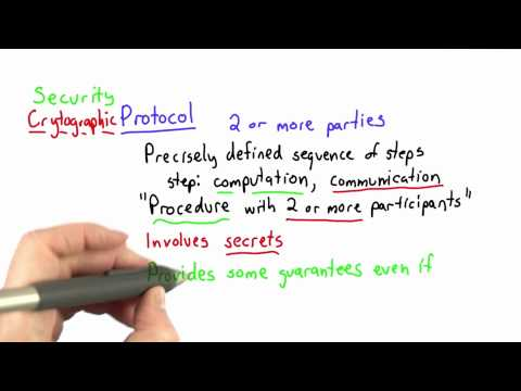 Protocols - Applied Cryptography thumbnail