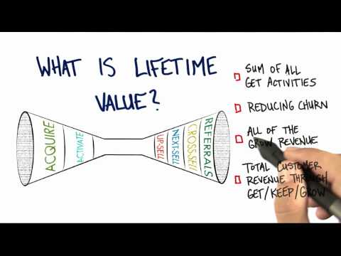 08-22 Lifetime_Value thumbnail