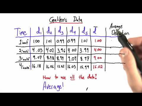 03-29 Deviation in Galileos Data thumbnail