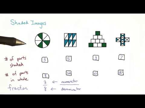 Fractions of Images - Visualizing Algebra thumbnail
