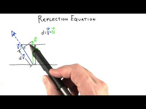 Reflection Equation - Interactive 3D Graphics thumbnail