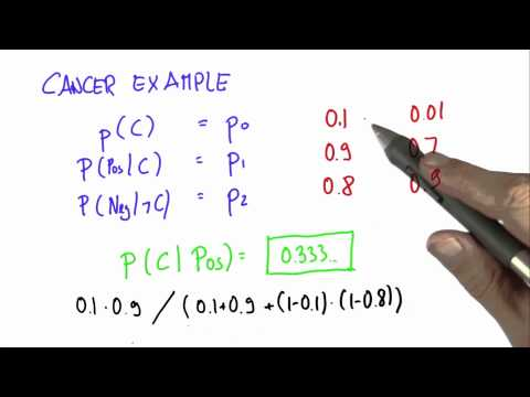 12-20 Program_Bayes_Rule thumbnail