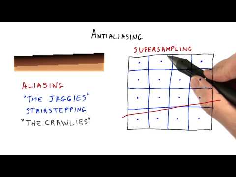 Antialiasing - Interactive 3D Graphics thumbnail