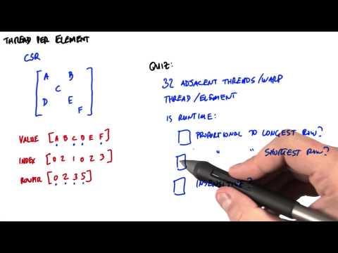 Performance Analysis -TPE - Intro to Parallel Programming thumbnail