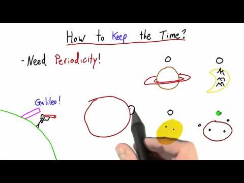 07-13 How to Keep Time thumbnail