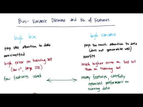 11-16 BiasVariance_and_Features_Quiz_Solution thumbnail