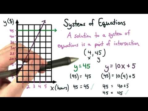 System of Equations - Visualizing Algebra thumbnail