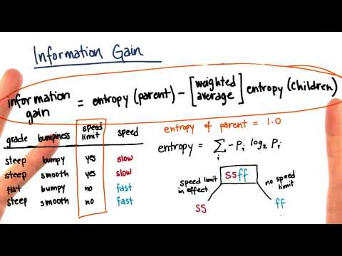 04-58 Information_Gain_Calculation_Part_10 thumbnail