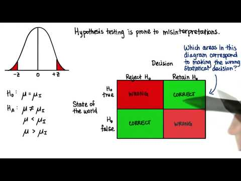 Decision Errors - Intro to Inferential Statistics thumbnail