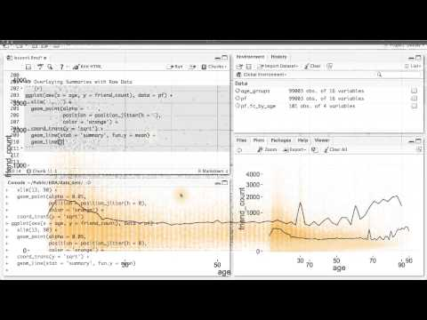 Overlaying Summaries with Raw Data - Data Analysis with R thumbnail
