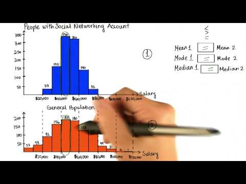 Social Networkers Salaries - Intro to Descriptive Statistics thumbnail