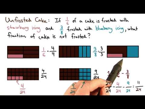 Unfrosted Cake Solved - Visualizing Algebra thumbnail