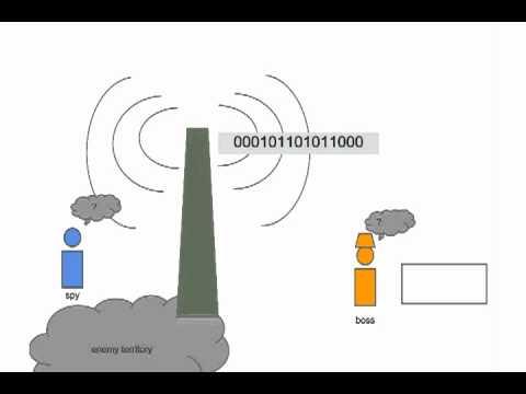 Spy Control - Intro to Algorithms thumbnail