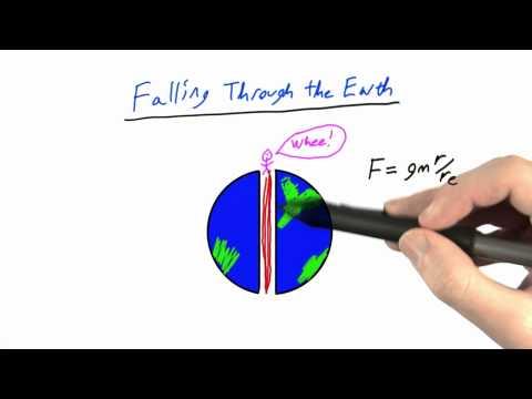 07ps-09 Falling Through the Earth thumbnail