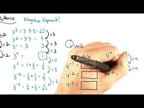 Negative Exponent Pattern - Visualizing Algebra thumbnail
