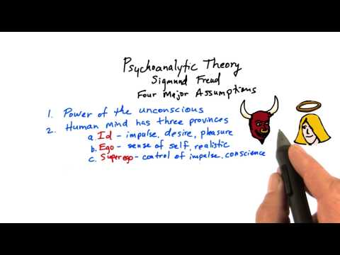 Psychoanalytic theory thumbnail