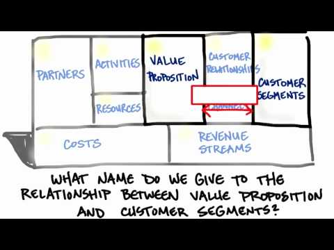 Relationship Between Value Prop and Customer Segments - How to Build a Startup thumbnail